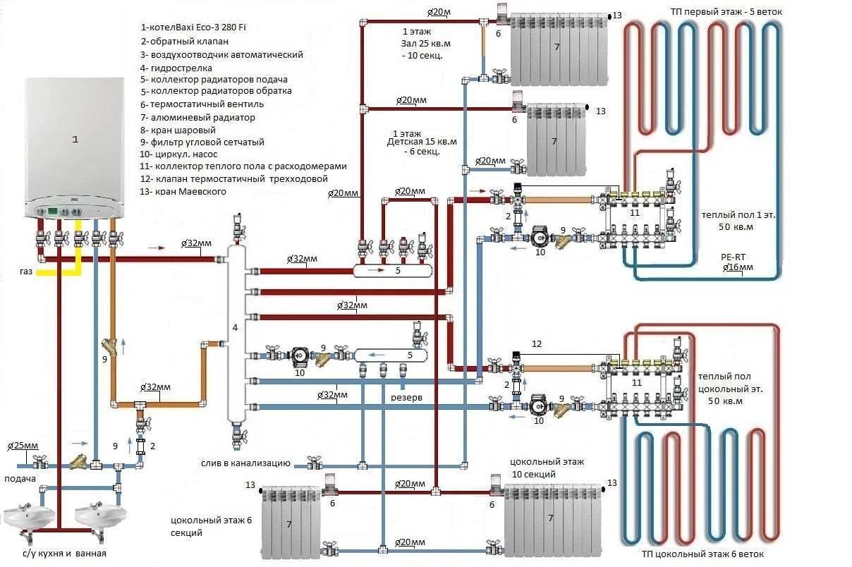 Отопление коттеджа: схемы и нюансы организации автономного отопления