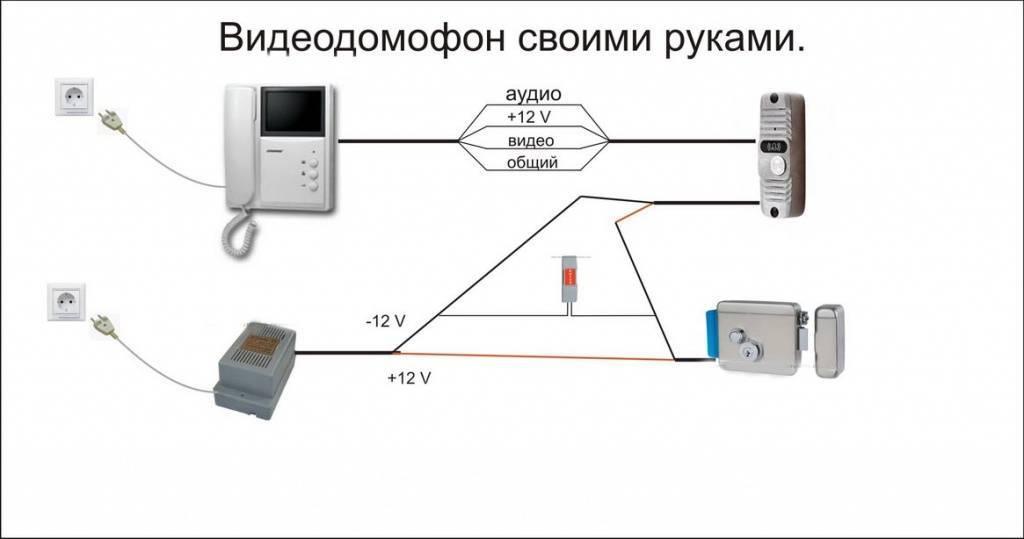 Как установить домофон? фото-инструкция электромонтажных работ и описание схемы подключения домофона своими руками