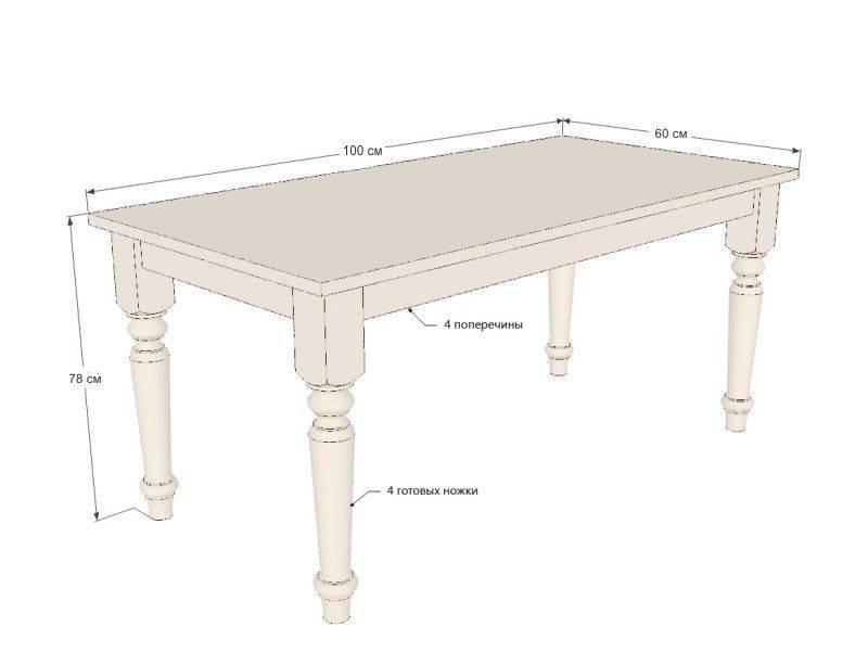 Журнальный столик своими руками: мастер-класс по изготовлению, идеи и советы по подбору оптимального дизайна