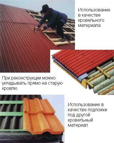 Кровельные материалы: обзор покрытий для кровли крыши