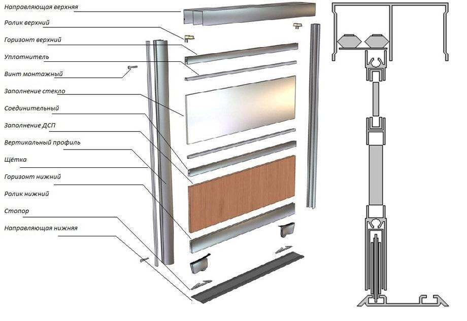 Двери для шкафа купе своими руками: описание процесса