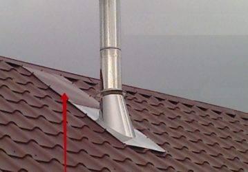 Проход трубы через крышу: как вывести печной дымоход сквозь потолок и перекрытия