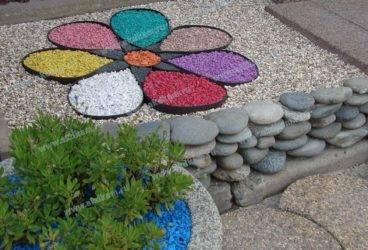Производство цветного щебня как бизнес в домашних условиях