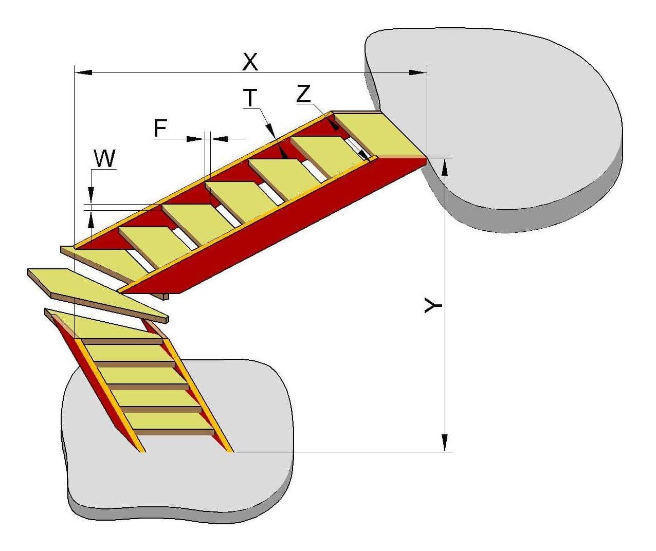 Отличительные черты лестницы с забежными ступенями и 3 преимущества