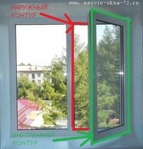 Как заменить резиновый уплотнитель на пластиковых окнах?