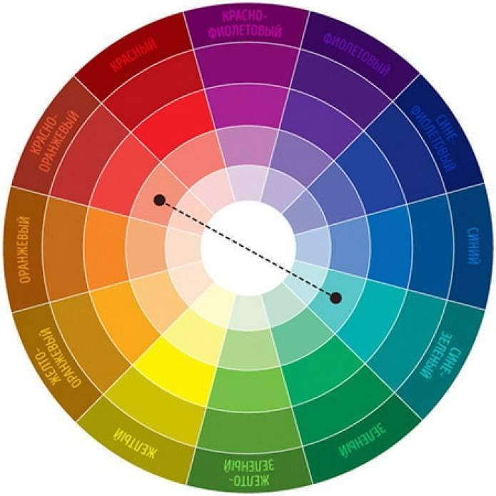 Сочетание цвета в интерьере, фото дизайна