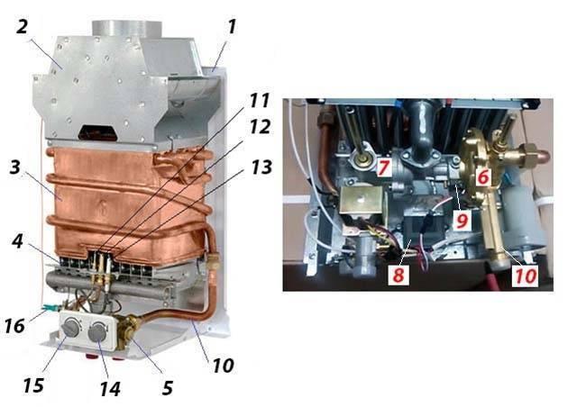 Техобслуживание и замена деталей газовой колонки нева 4511