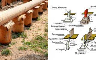Фундамент из асбестоцементных труб: технология монтажа