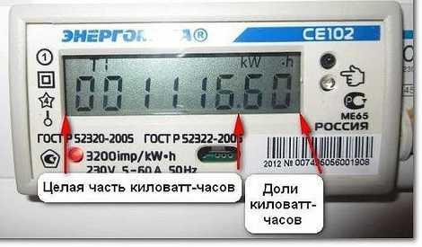 Тарифы на электроэнергию в 2021 году в москве и московской области