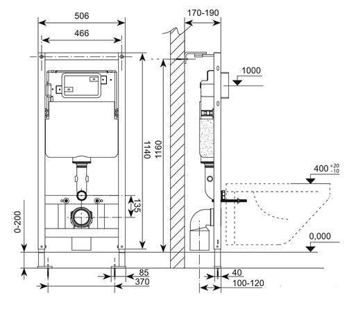 Выбор подвесного унитаза с инсталляцией: характеристика разновидностей, размеры и советы по установке