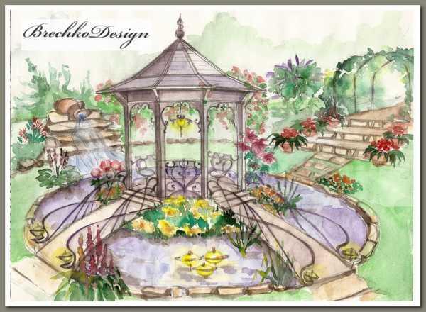Дизайн сада и огорода на дачном участке
