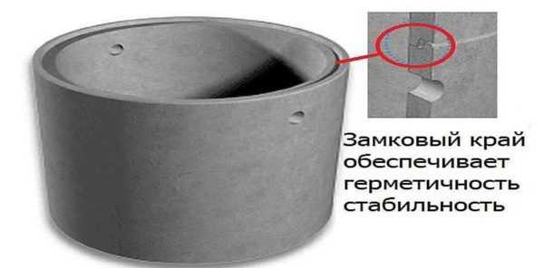 Кольца из железобетона для колодца. как сделать своими собственными руками