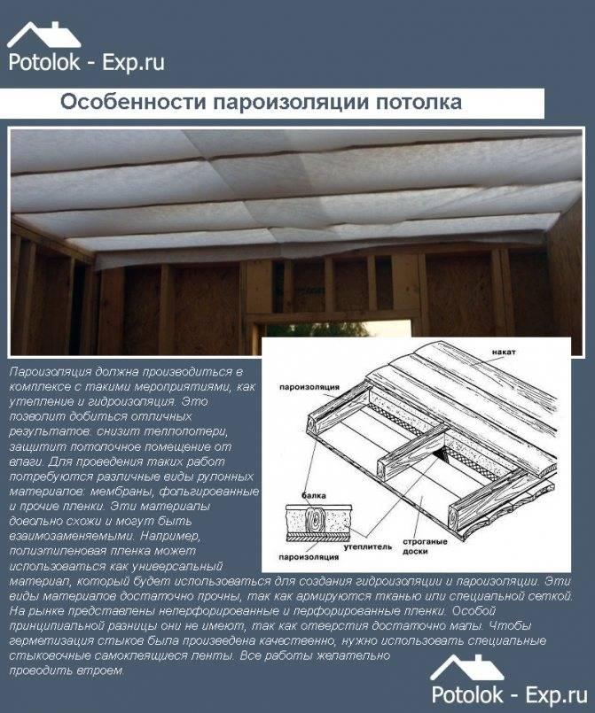 Укладка пароизоляции на потолок: советы начинающим умельцам
