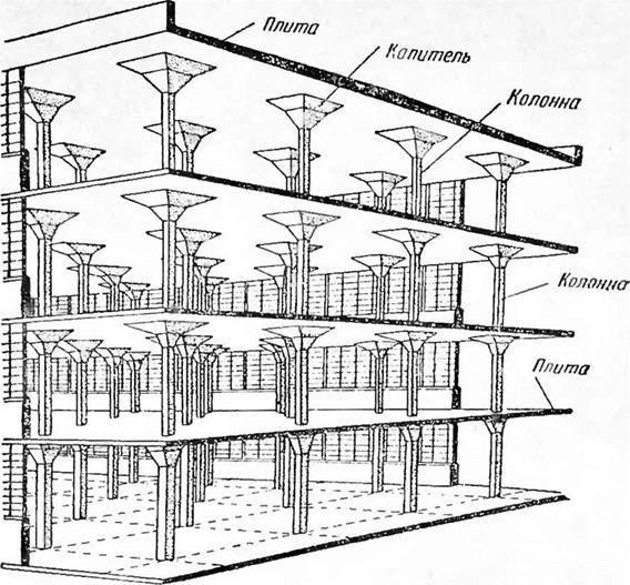 Установка железобетонных конструкций: как происходит и особенности