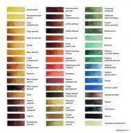 Классификация натуральных и синтетических пищевых красителей