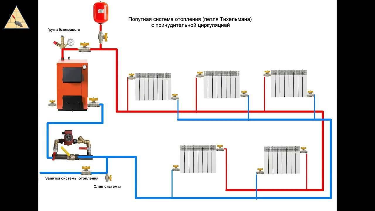 Инверторный котел для отопления дома