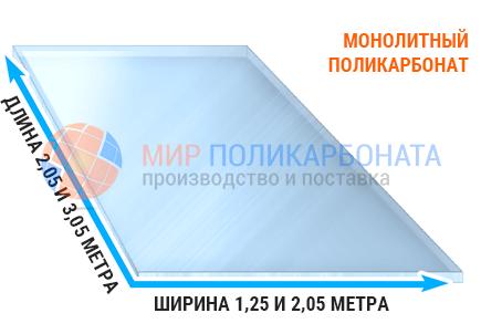Характеристики поликарбоната: ширина и толщина листов