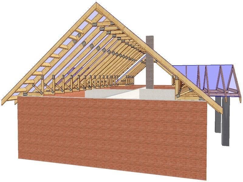 Конструкция крыши деревянного дома, в том числе основные узлы кровли, а также, какой материал лучше использовать