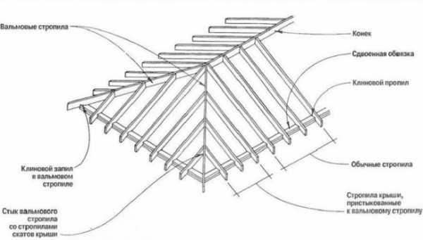 Беседка с односкатной крышей своими руками: пошаговая инструкция, чертежи, фото вариантов