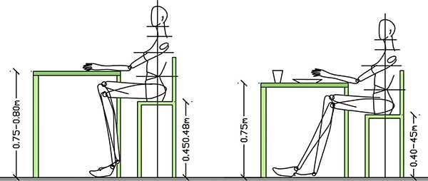 Высота барного стула: полубарные модели 60 см, стандартная высота стула для барной стойки
