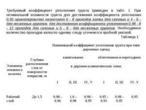 Основные понятия о плотности грунта и его коэффициента