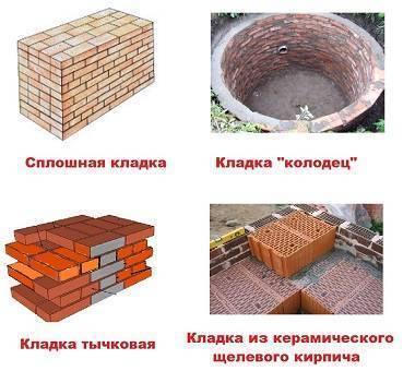 Как класть кирпич для стен дома.: уроки, схема, фото - Обзор инструкция