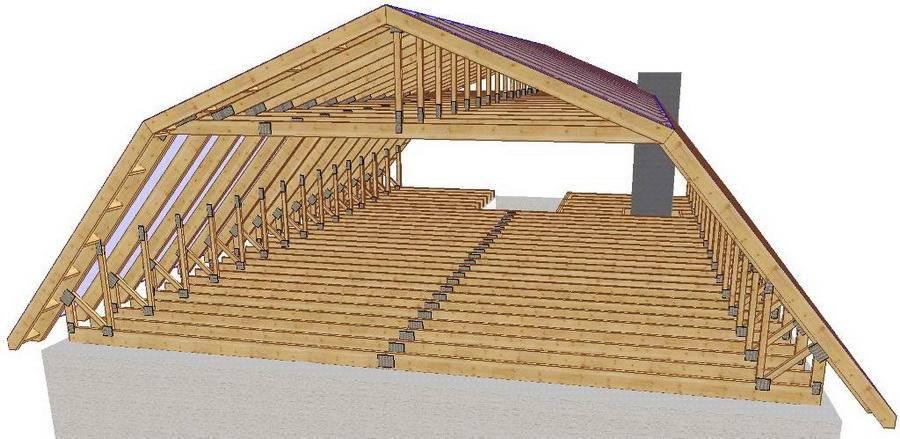 Мансарда: чертежи и этапы, как строится мансардная крыша дома