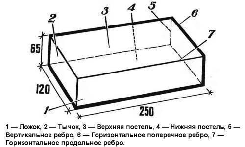 Размер силикатного кирпича белого, характеристики и особенности: объясняем детально