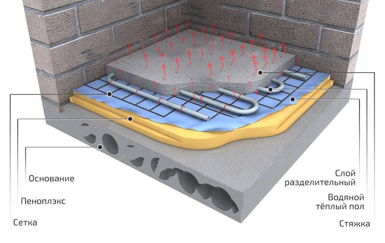 Водяной теплый пол: устройство, монтаж своими руками | видео