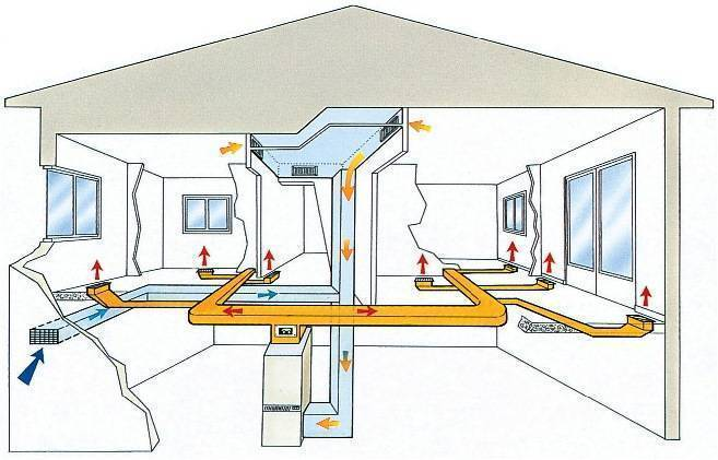 Система автономного отопления многоквартирного дома, схема и проектирование