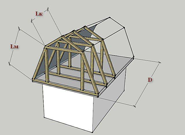Ломаная крыша – пошаговая инструкция как сделать самостоятельно сложные типы крыш (115 фото)