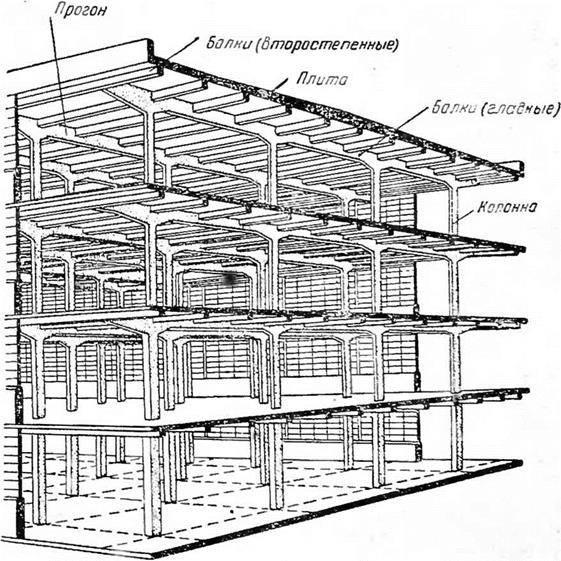 Лекция 6: бетонные и железобетонные конструкции