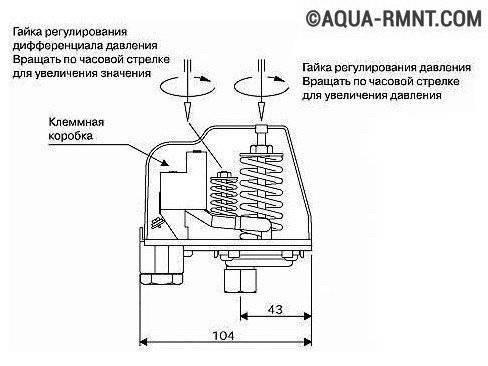 Какое давление должно быть в гидроаккумуляторе? реле и автоматика для насоса с гидробаком на 24 и 50 литров, как отрегулировать показатели воды и воздуха