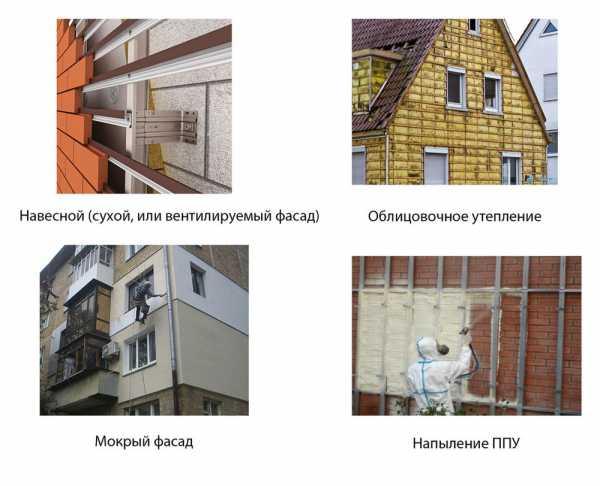 Штукатурка фасада по утеплителю: материалы и технология, типы, инструменты