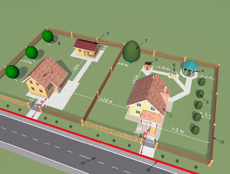 Расстояние от мангала до забора соседей и жилого дома: норма снип по пожарной безопасности