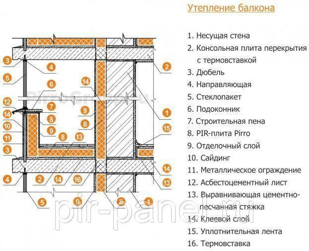 Расширение жилого помещения за счет лоджии или балкона: с чего начать и дальнейший процесс