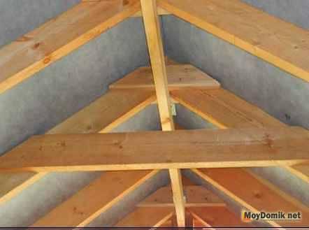 Устройство стропильной системы крыши — расчет нагрузок
