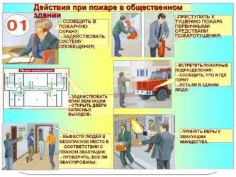 Устранение последствий пожара: что делать в горевших квартире и частном доме