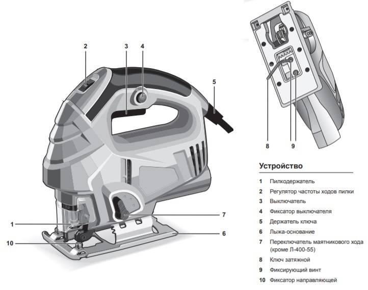 Как выбрать электролобзик - подробная инструкция