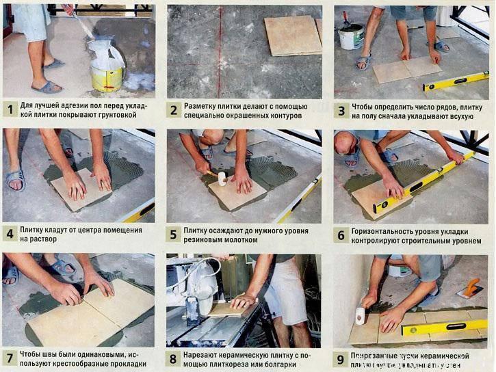 Укладка плитки по диагонали: как класть на пол