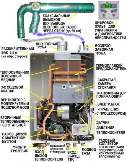 Ремонт газовых колонок своими руками нева, вектор, оазис, аристон, астра