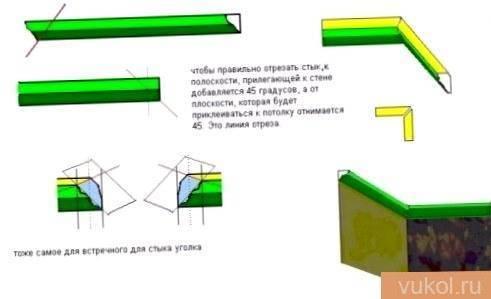 Как стыковать плинтуса в углах пол или потолок значения не имеет