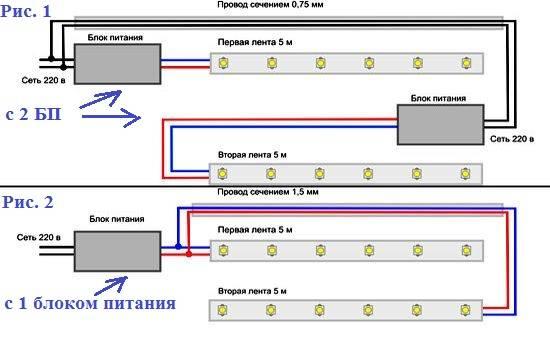 Подключение светодиодной ленты к сети 220 в схема