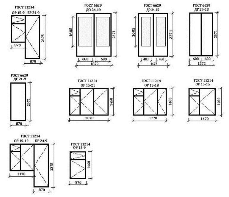 Размеры окон гост: стандартные размеры пластиковых окон