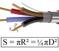 Выбор сечения кабеля: по мощности, току, с учетом длины