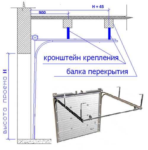Секционные ворота doorhan: монтаж замка, инструкция к приводу для гаражных ворот, высота стандартных направляющих