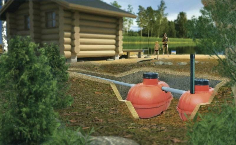 Автономная канализация на даче простая канализация на даче своими руками, простейшая система на фото и видео