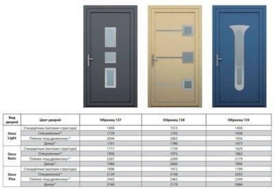 Входная дверь в частный дом: какую дверь лучше выбрать для частного дома по надежности, цене и свойствам