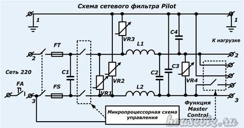 Своими руками: сетевой фильтр: устройство, принцип работы, назначение, как сделать самому, ремонт и строительство