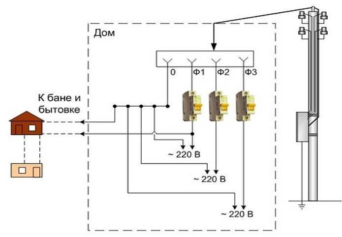 Схема электроснабжения частного дома 380в 15квт